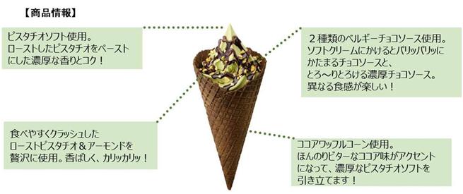 商品の説明、美味しさの秘密を教えます