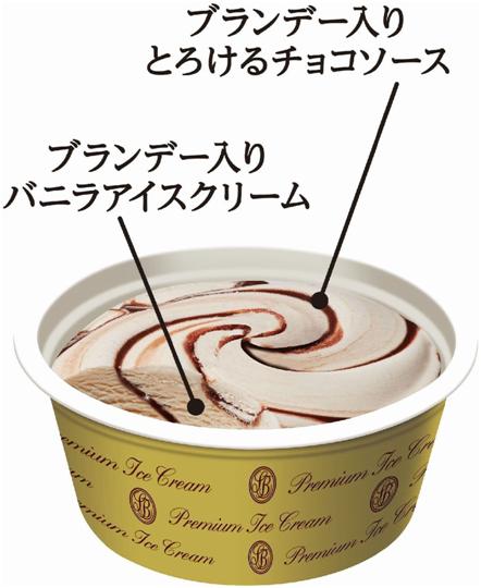 「レディーボーデン リカーデザート とろける チョコソース&バニラ」の説明図